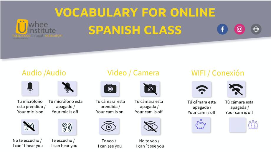 Vocabulary for online Spanish class